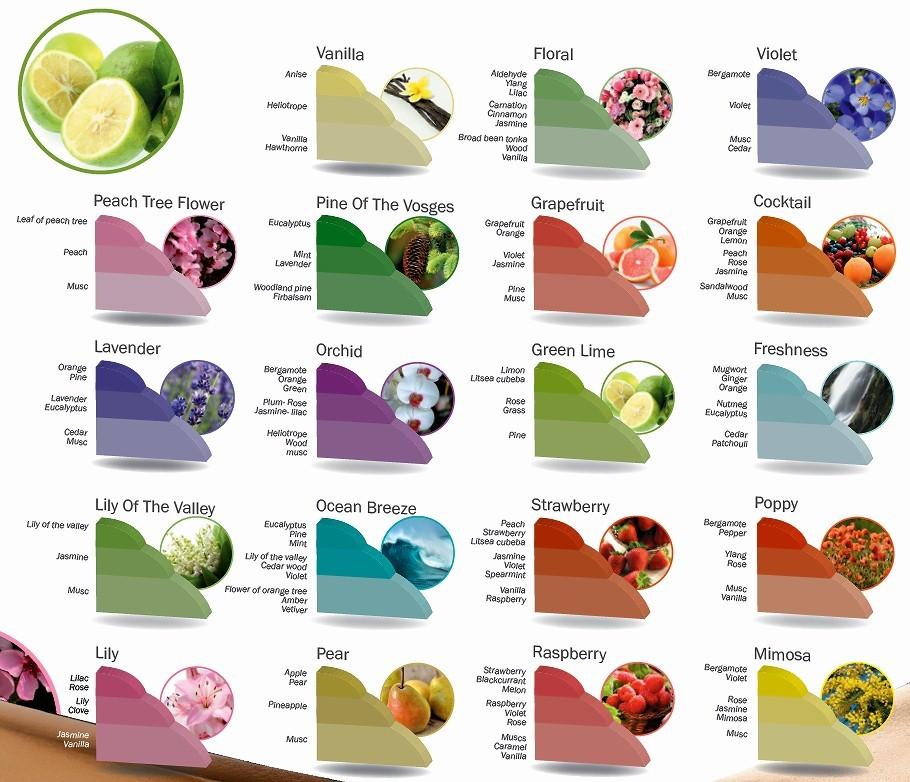 Prodiflore 3d Scented 1 Litre 23 Perfume Varieties